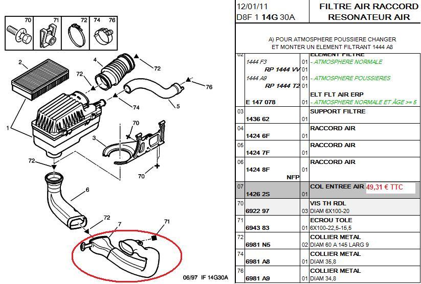 filtre a air 406 coupe